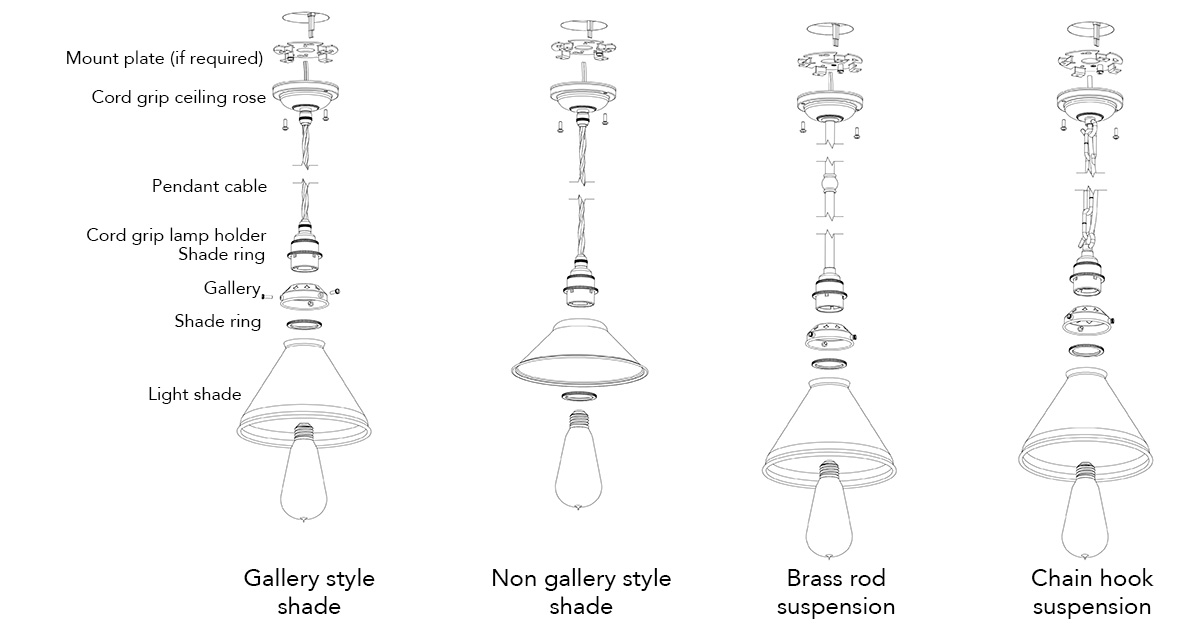 four-ways-pendant-hardware-anatomy2